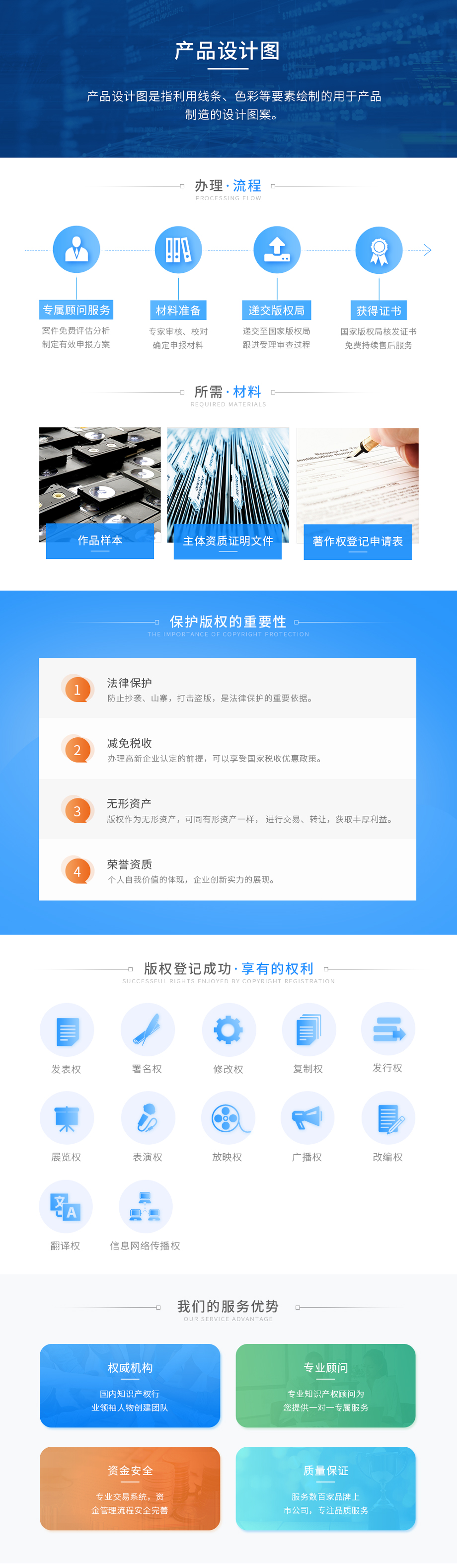 产品设计图著作权登记_01.jpg
