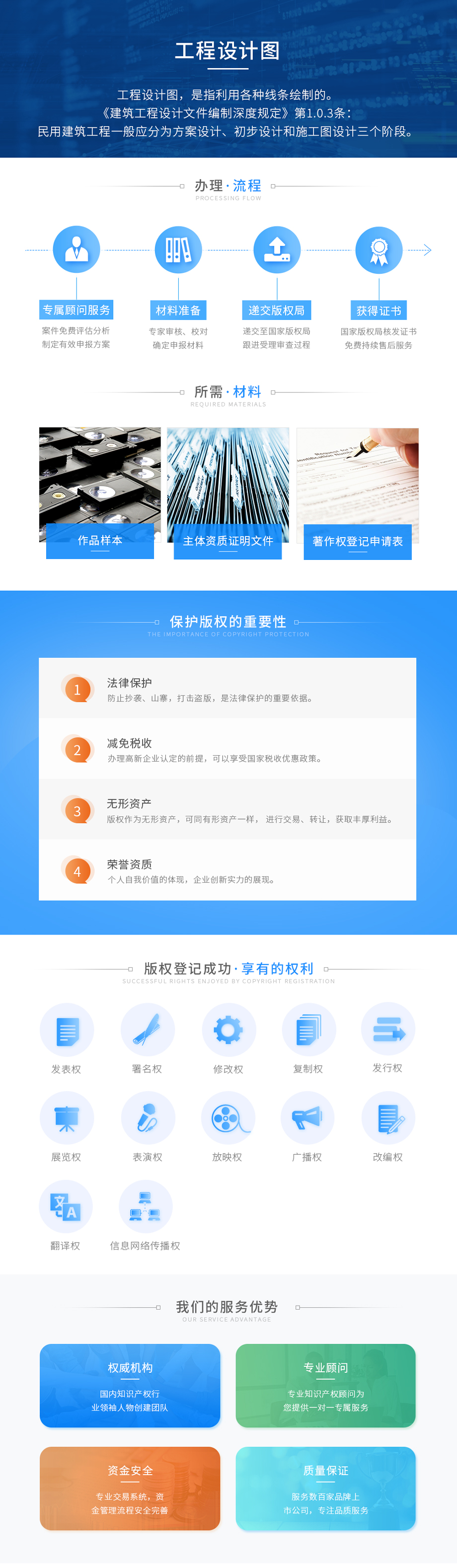 工程设计图著作权登记_01.jpg