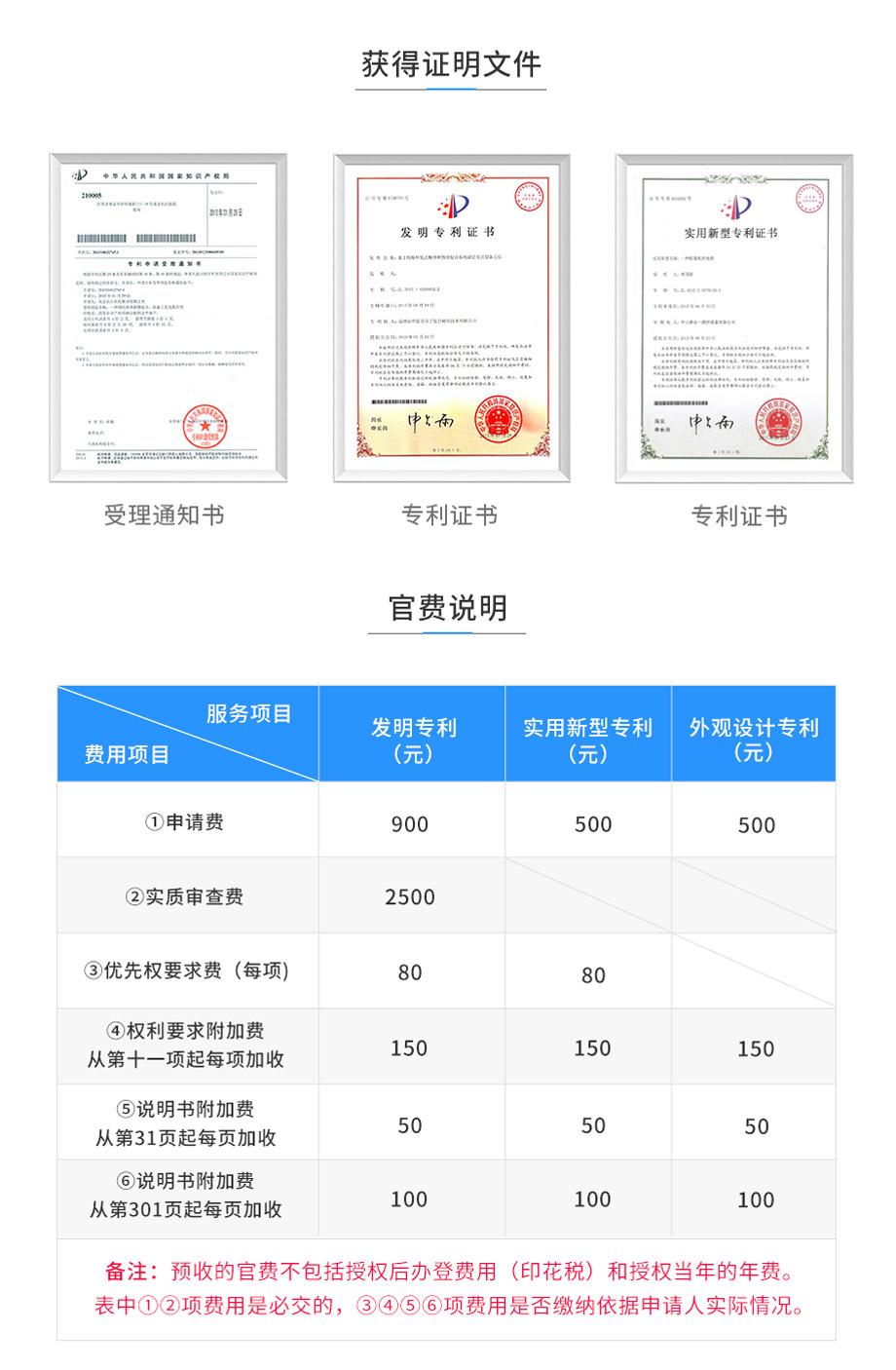 发明专利+实用新型同日申请_03.jpg